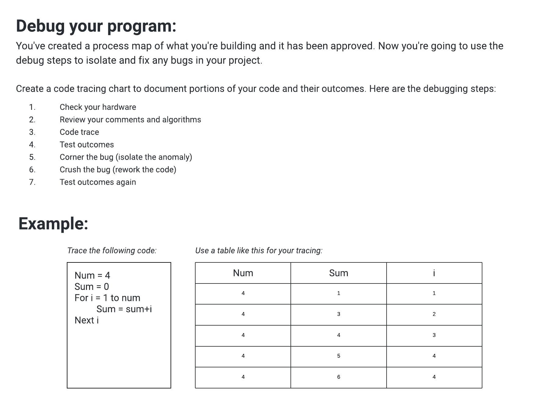 Debugging a program