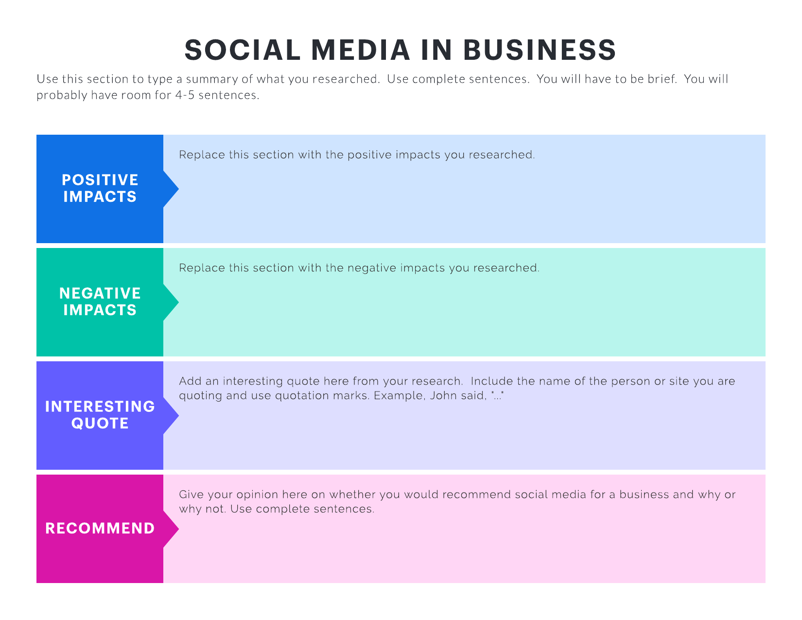 Social networking in business
