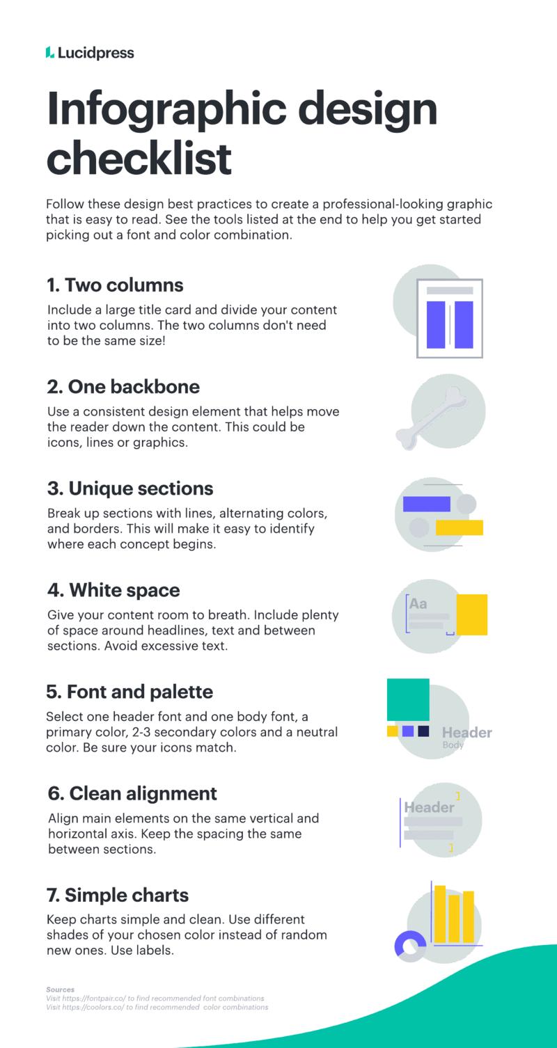 Infographic design checklist
