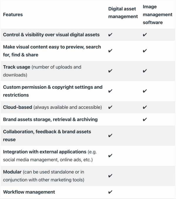 image management features