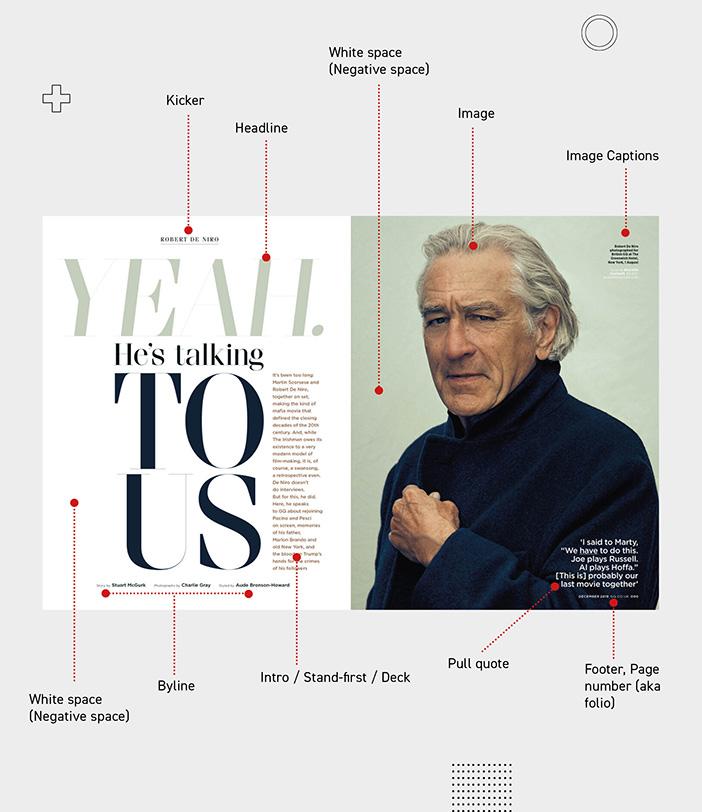 magazine layout elements