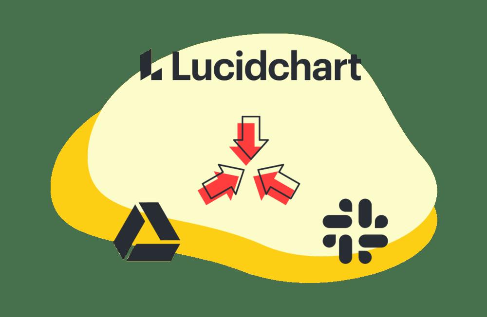 連携も豊富なLucidsparkマインドマップツール