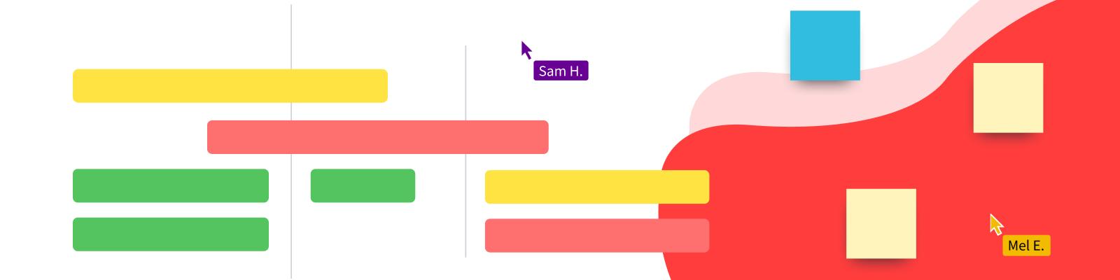 visualisation roadmap produit