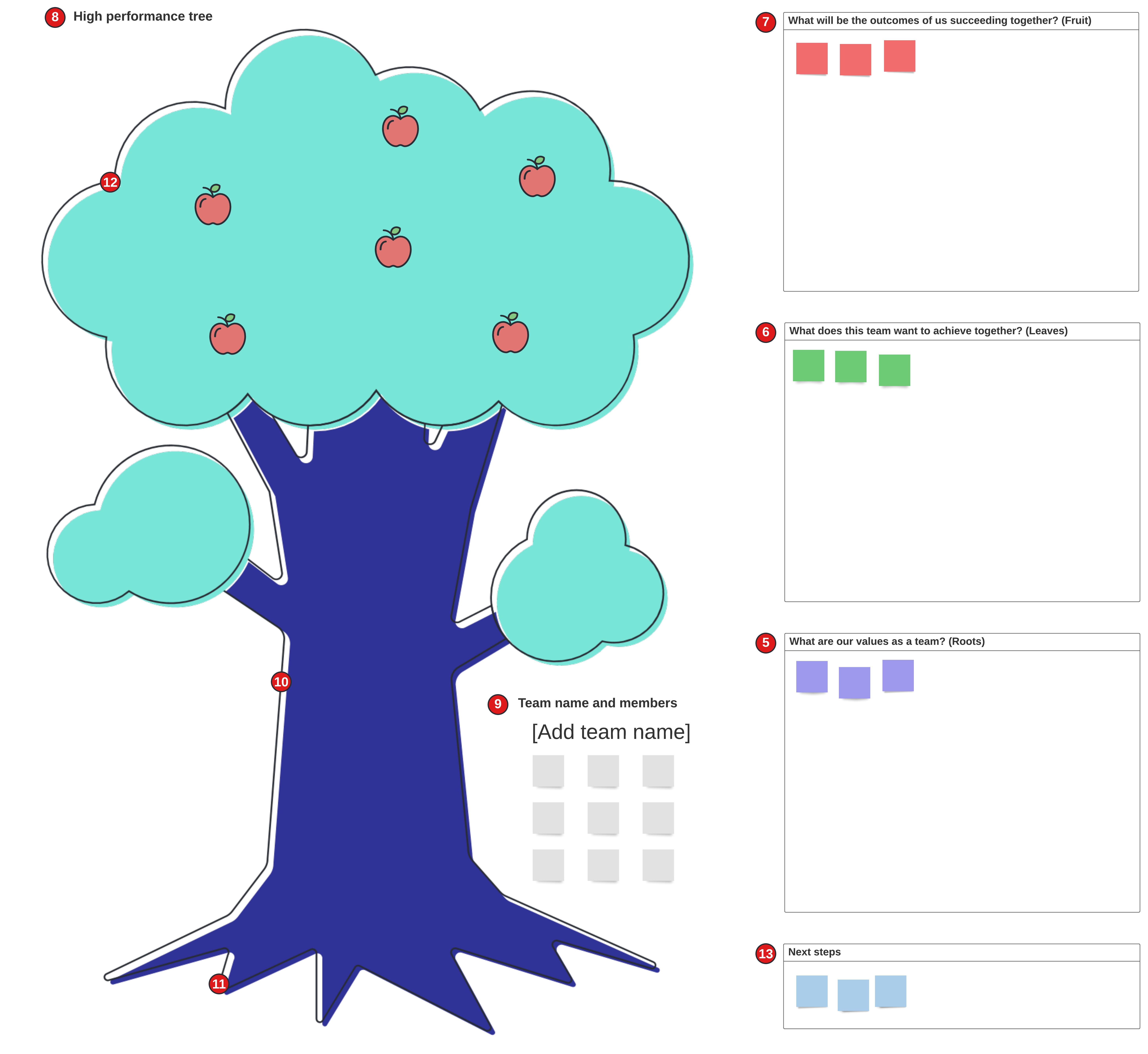 lyssa adkins high performance tree template