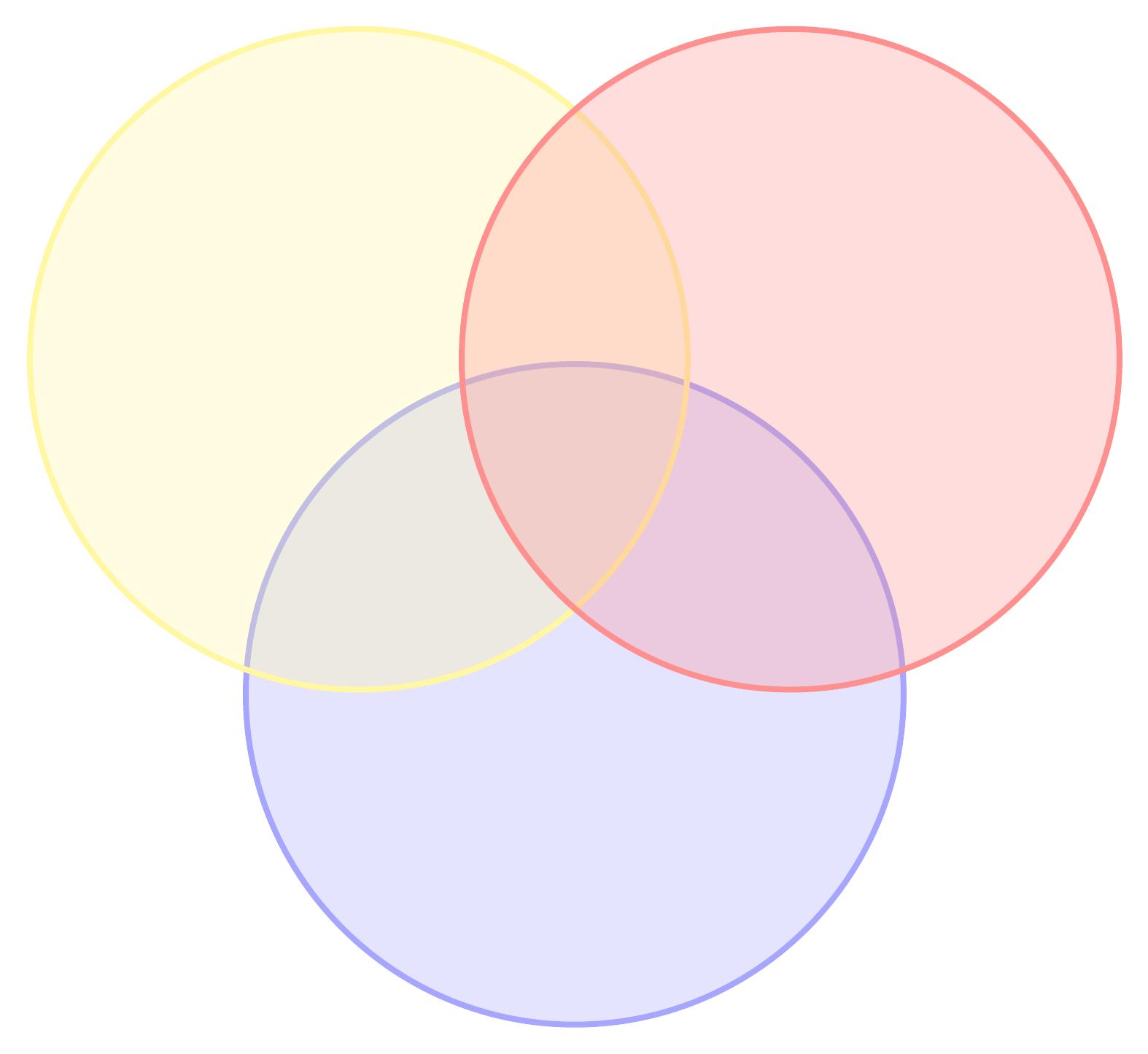 visual teaching strategies