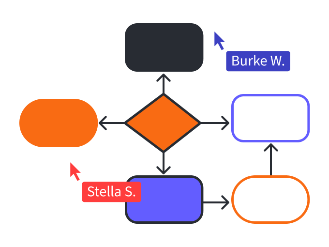 diagramme en ligne