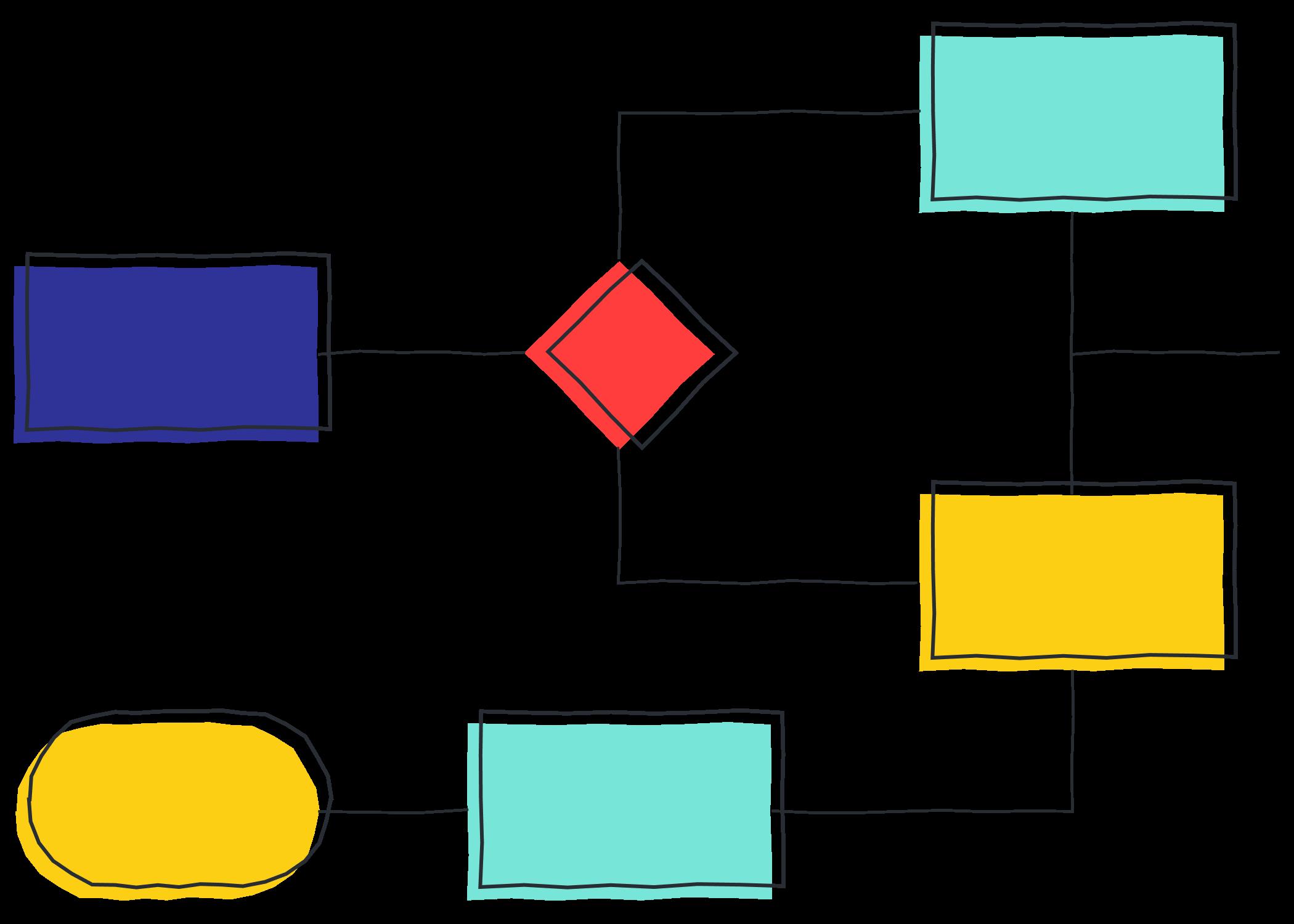 Lucidspark workflow diagram software