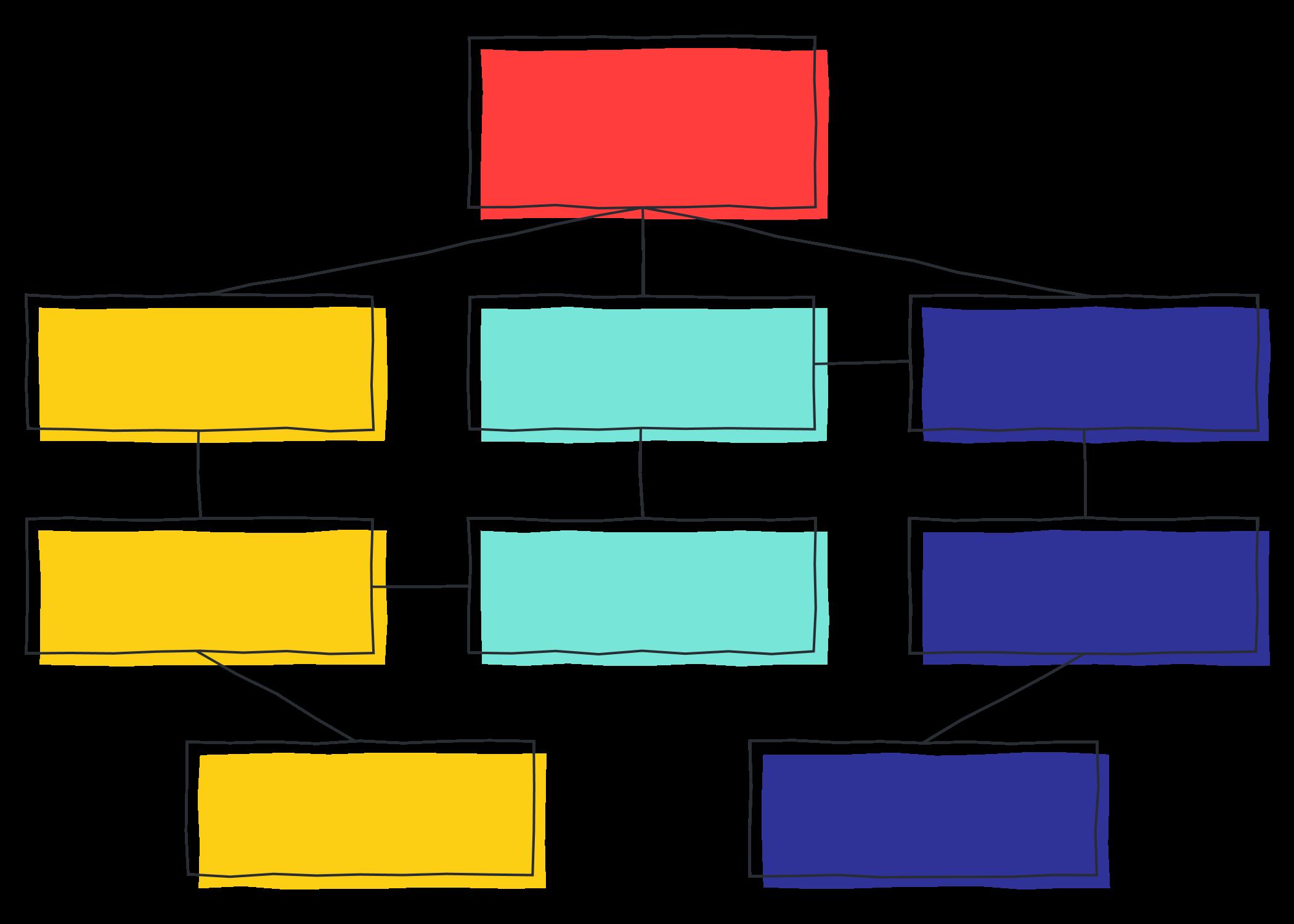 Créer une carte conceptuelle