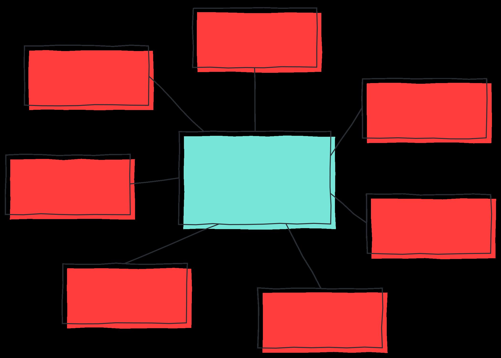 Programa de mapas mentais online