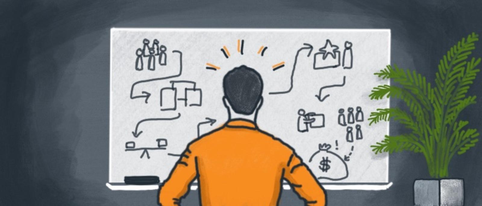 effective business processes