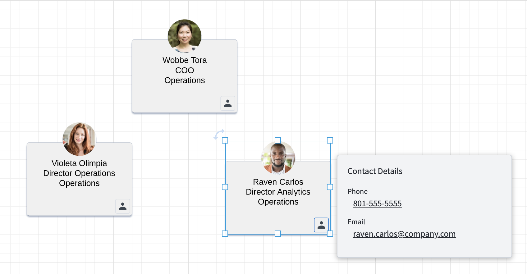 account map visualize contact information