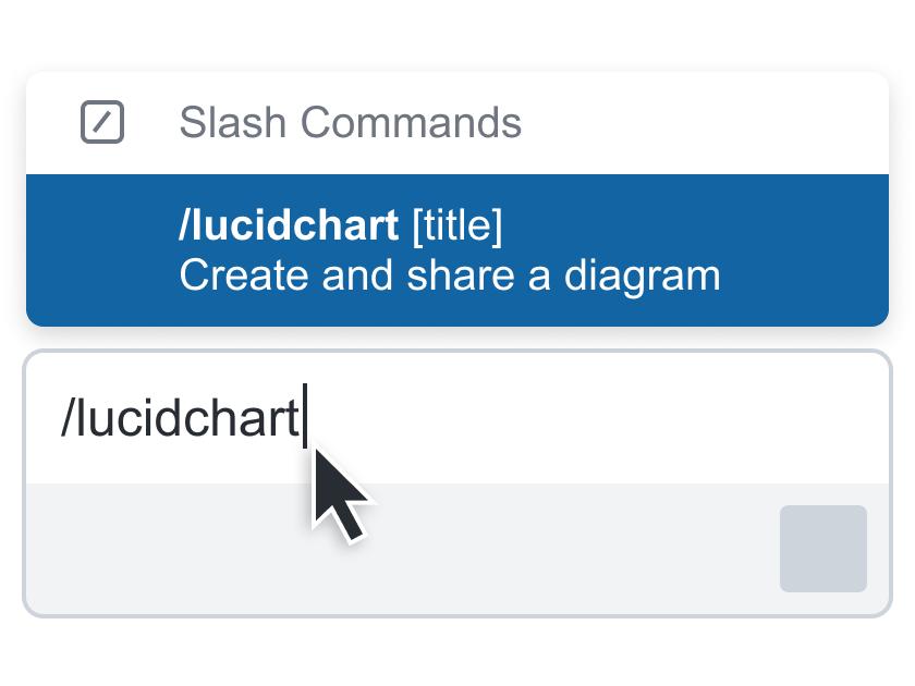 Lucidchart slack integration