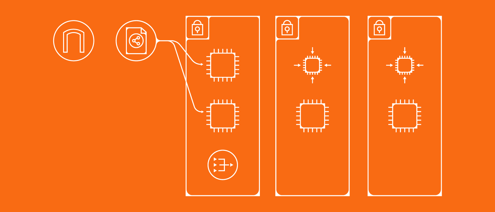 AWS tagging best practices