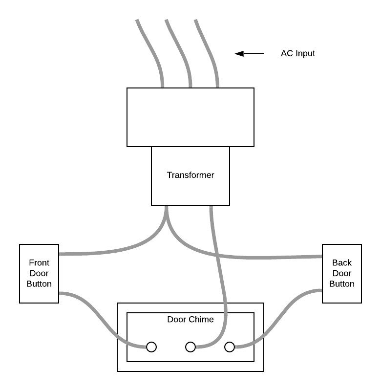 doorbell block diagram