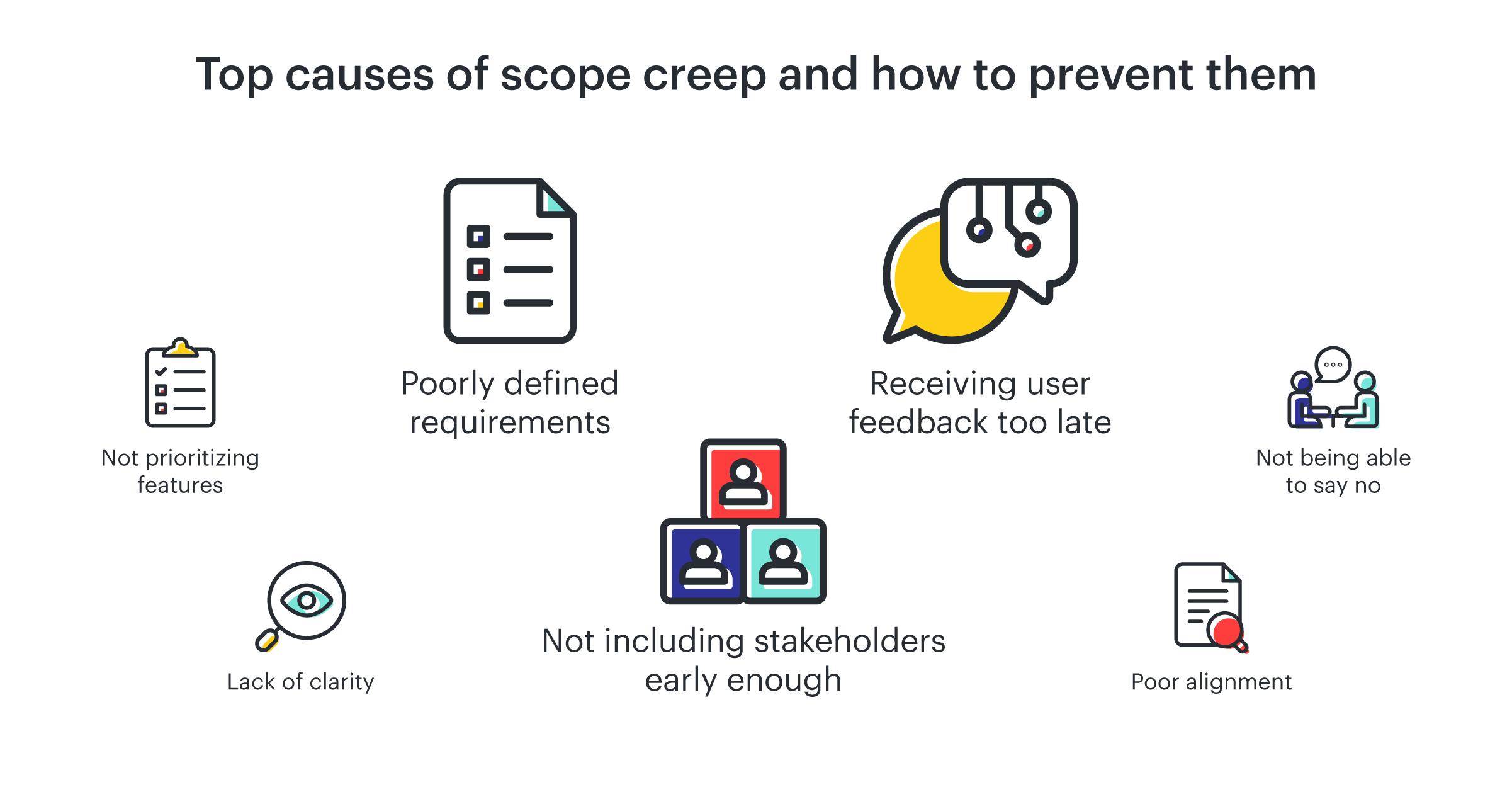 top causes of scope creep