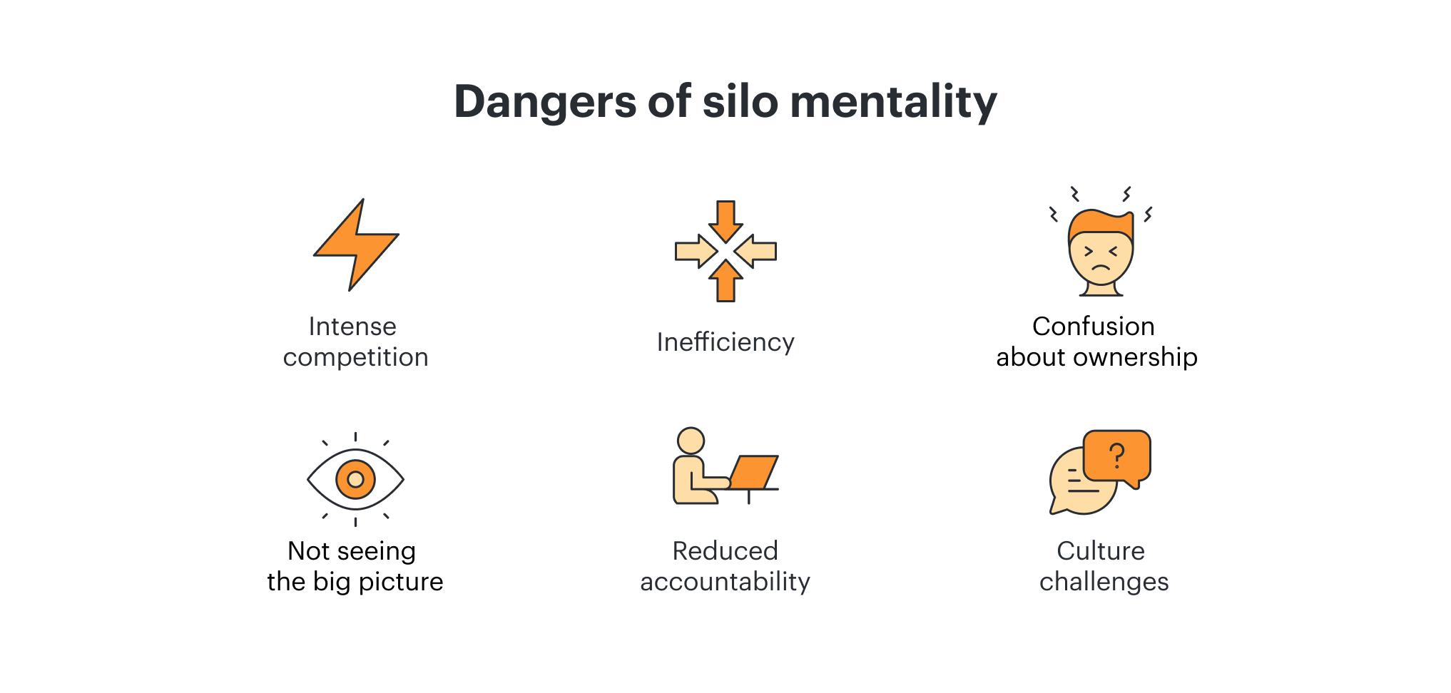 silo mentality