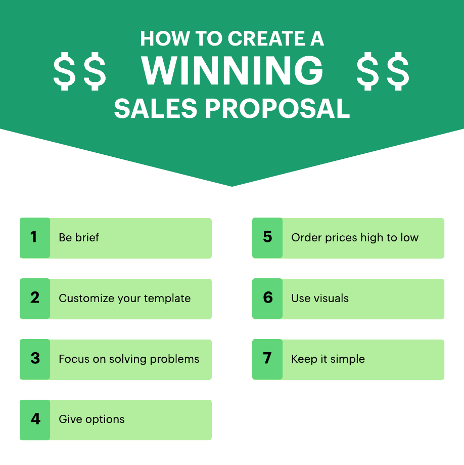 how to create a winning sales proposal