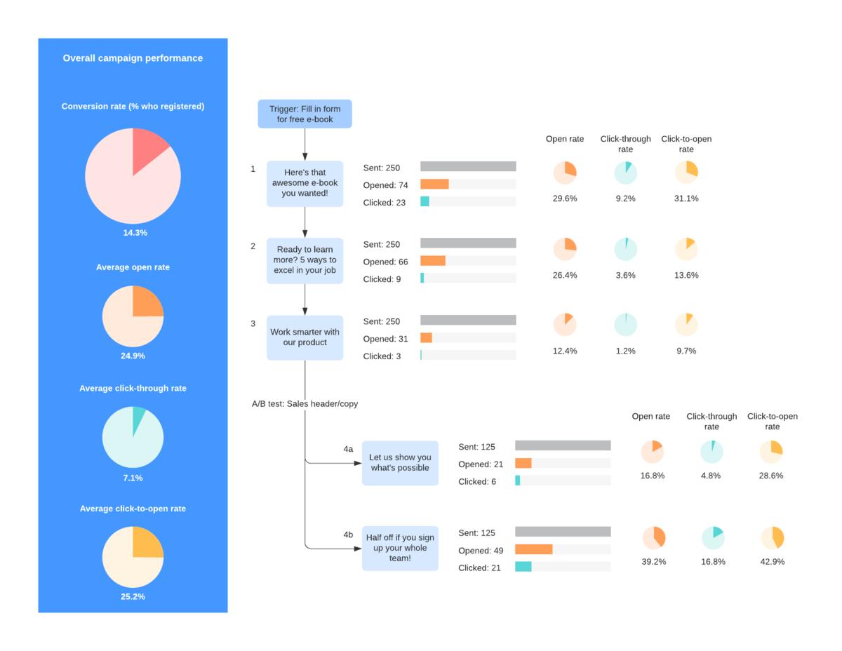 data visualization dashboard example