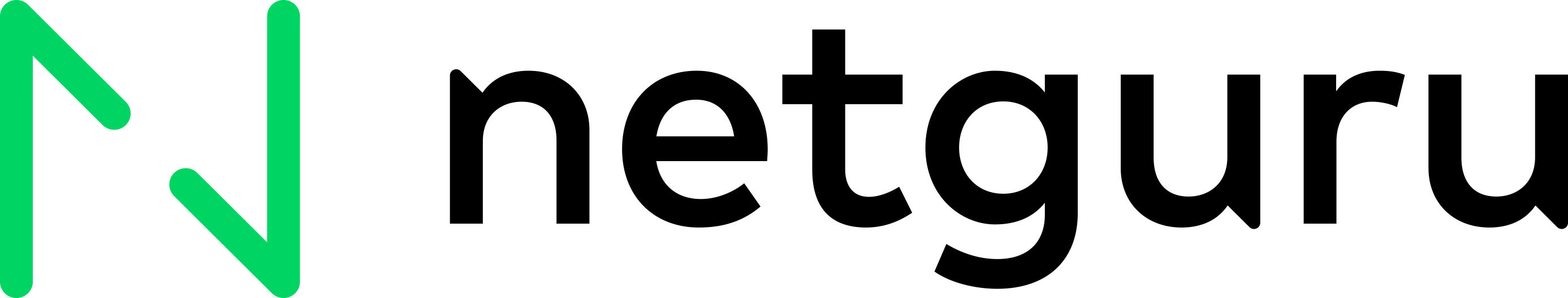 Netguru