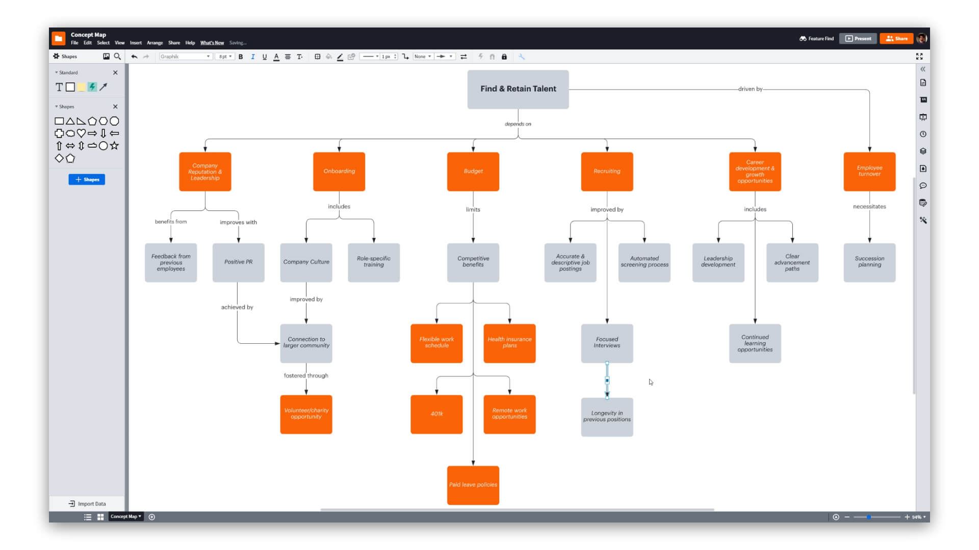 Organize your next idea with our concept map generator