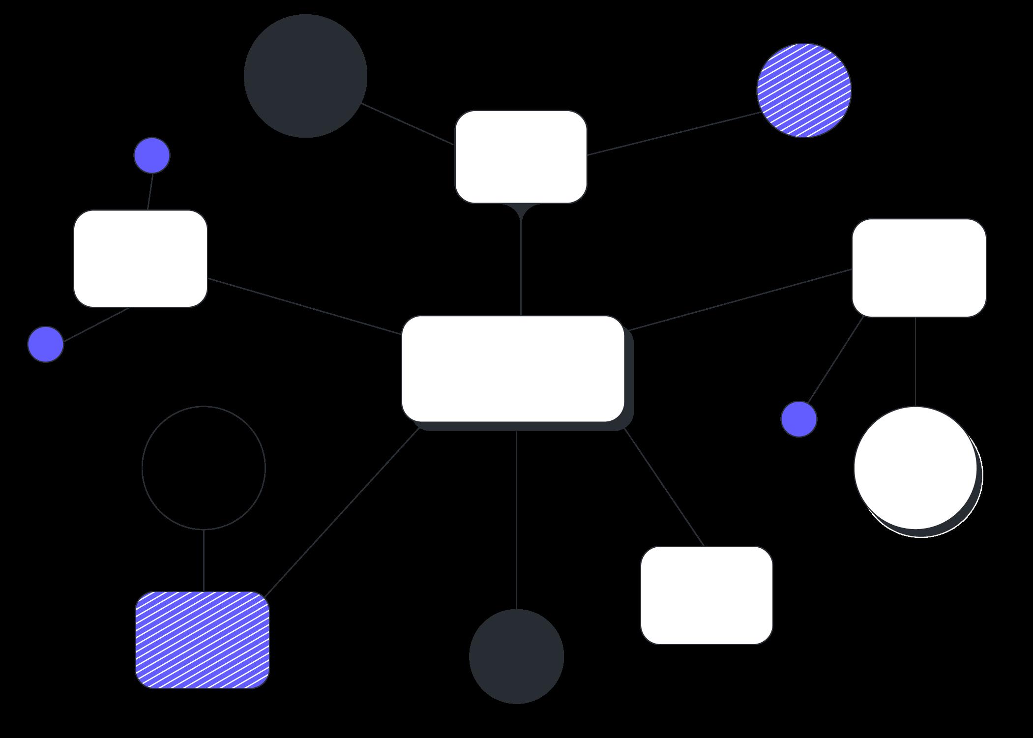 Conceptmapbouwer Lucidchart
