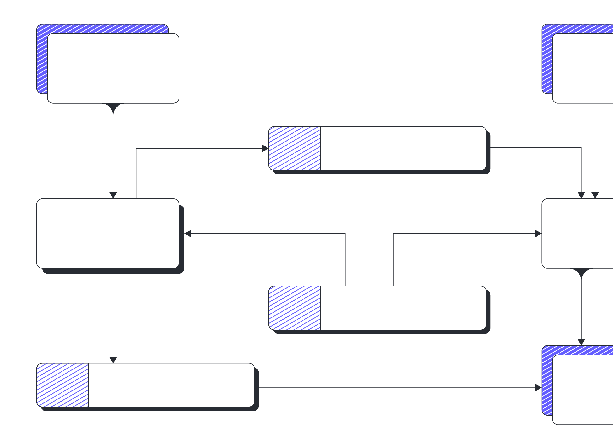 Lucidchart data flow diagram software