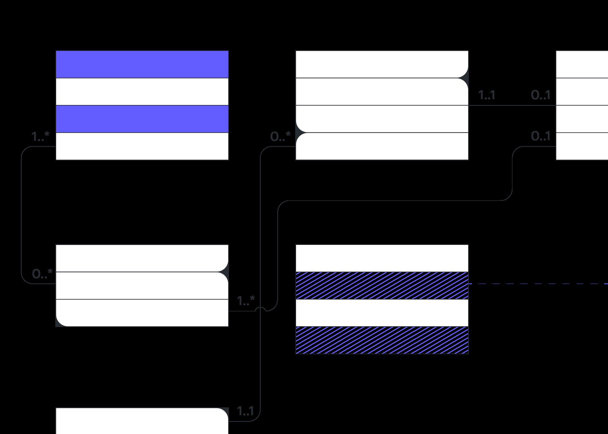 lucidchart database design tool