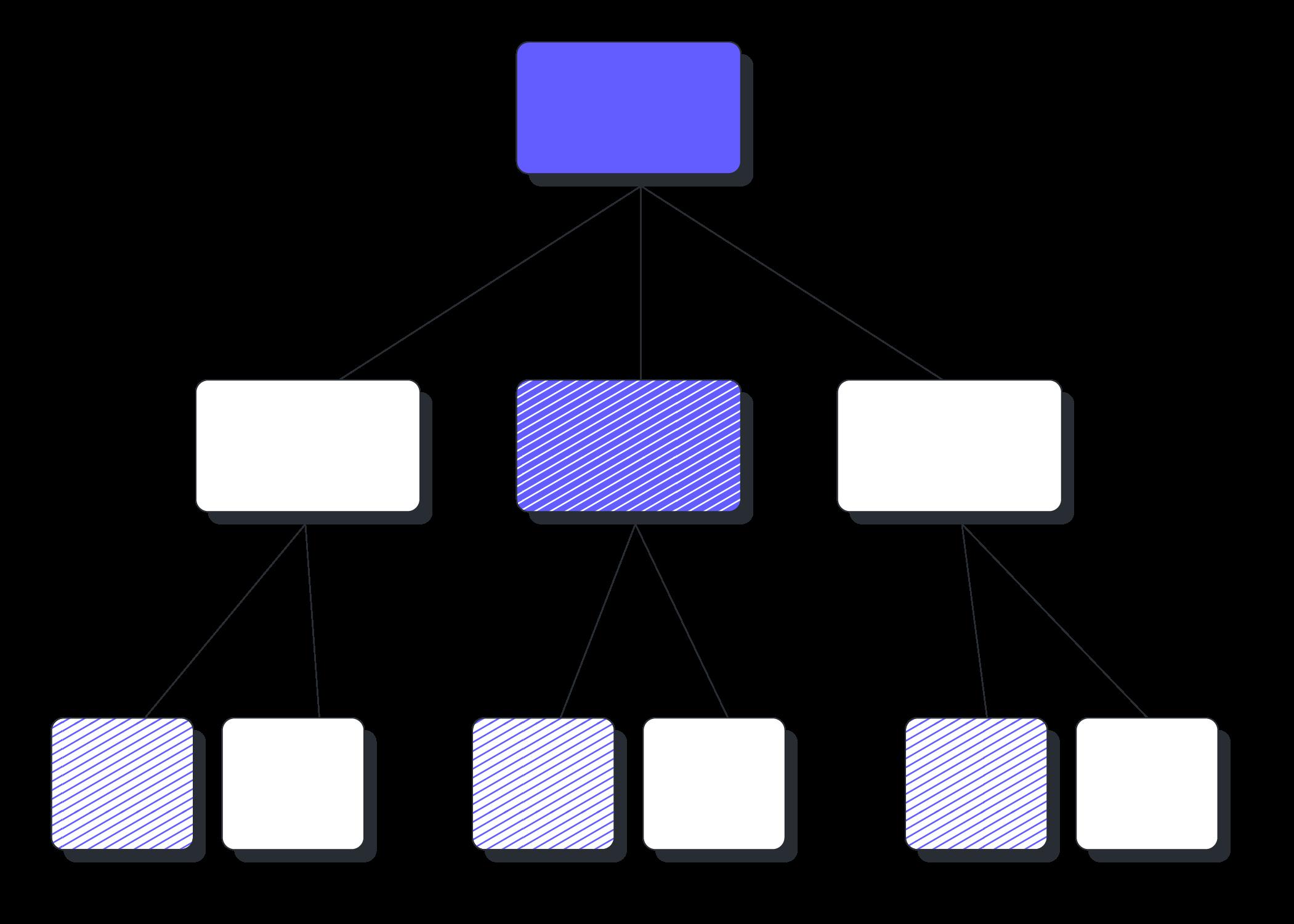 Decision tree diagram image
