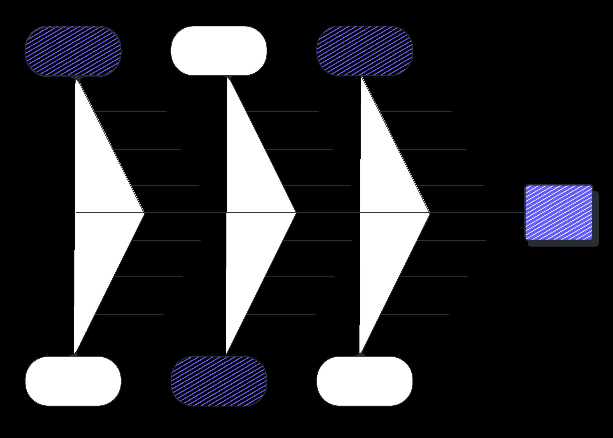 Lucidchart fishbone diagram maker