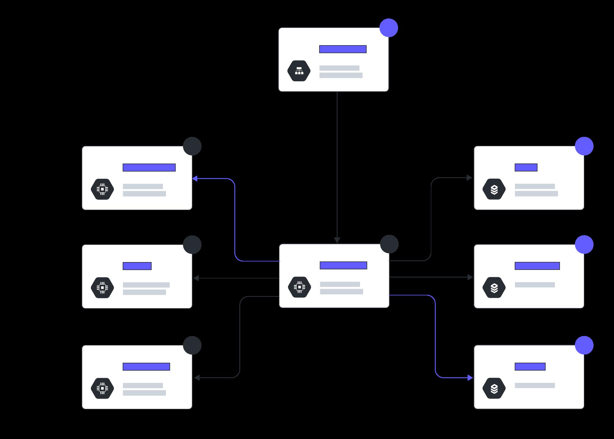 Software de diagramas de arquitectura GCP