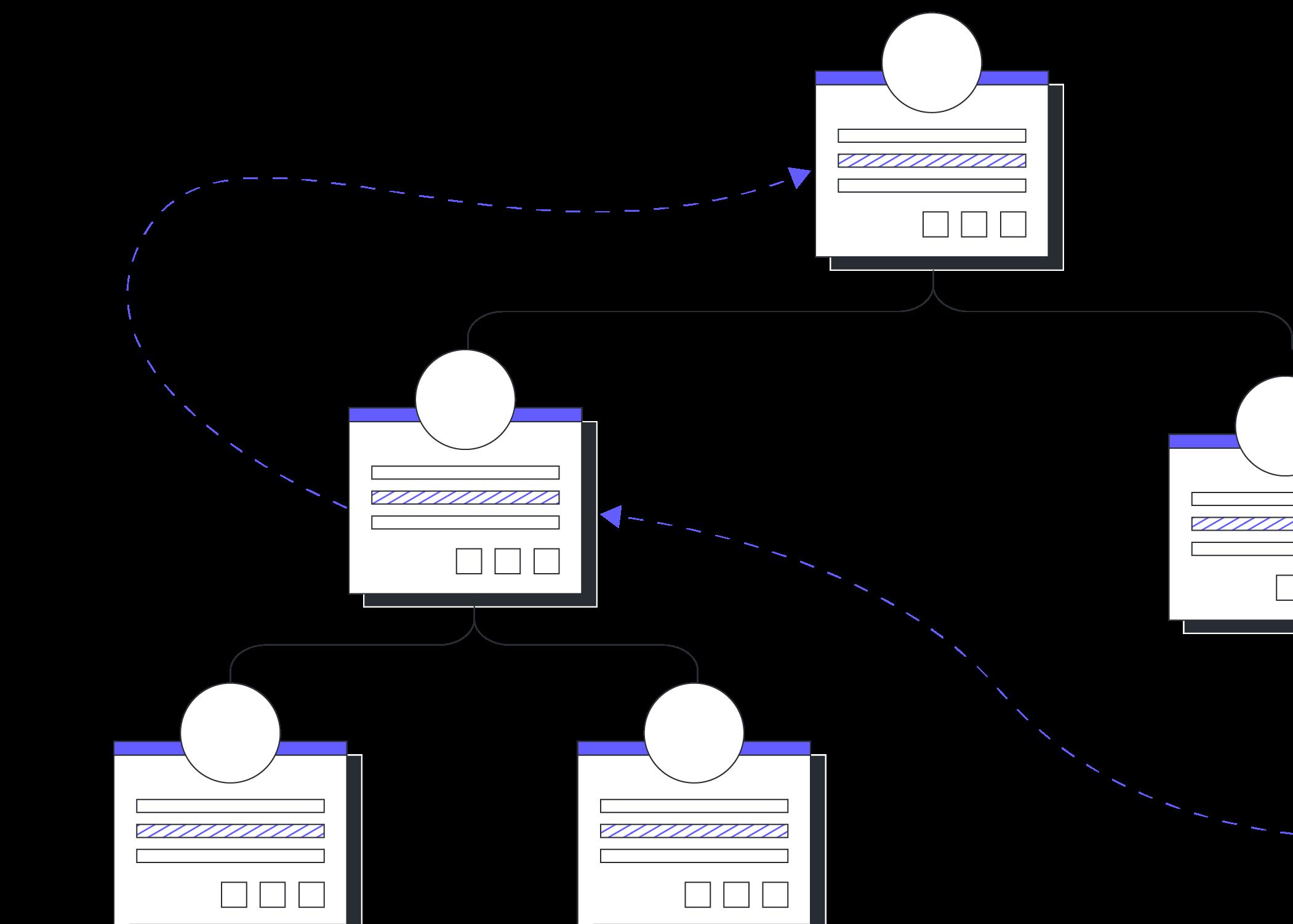 organogramas online grátis