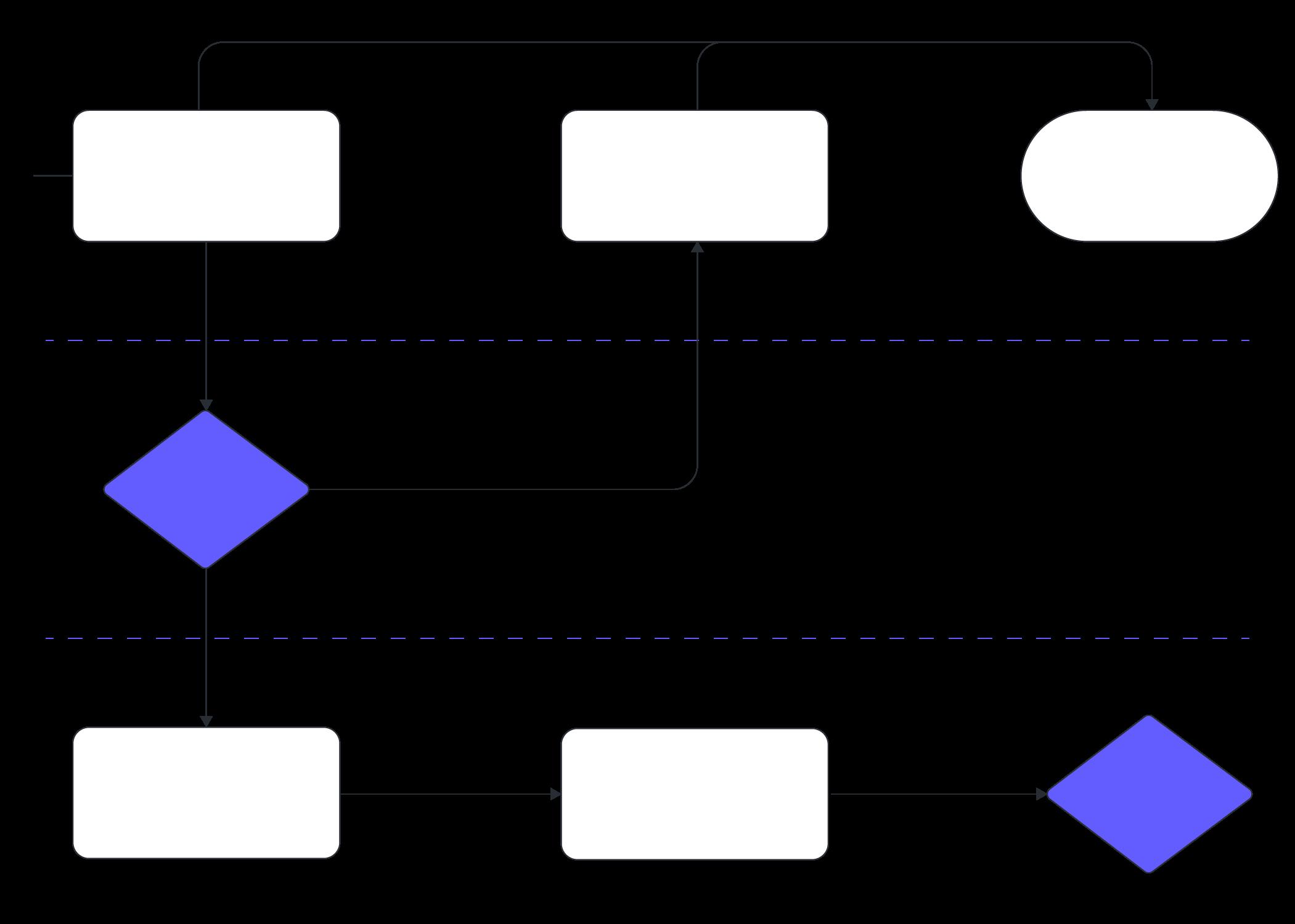 テンプレートからでもデザインできるロードマップツール