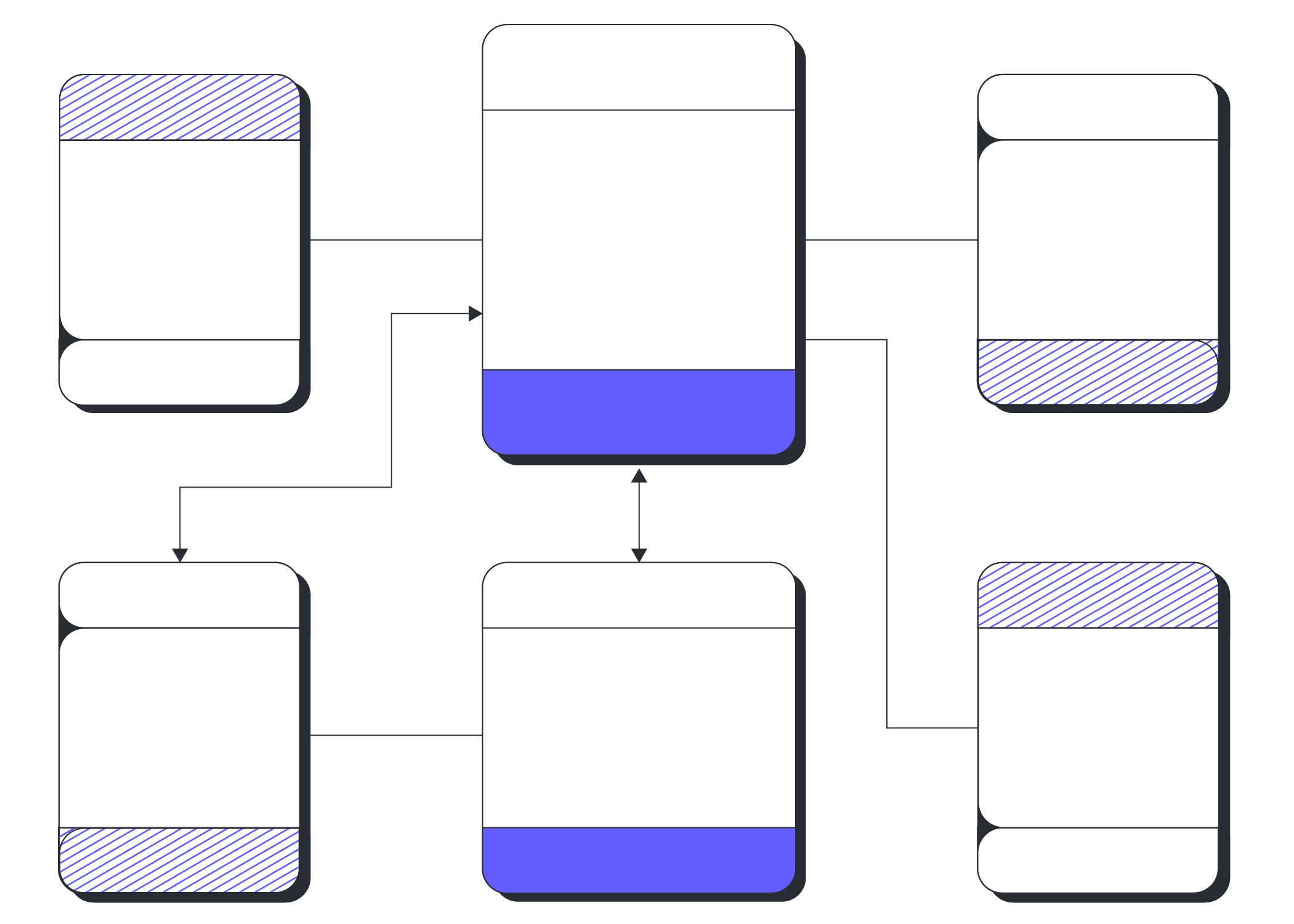 UML-diagramtool