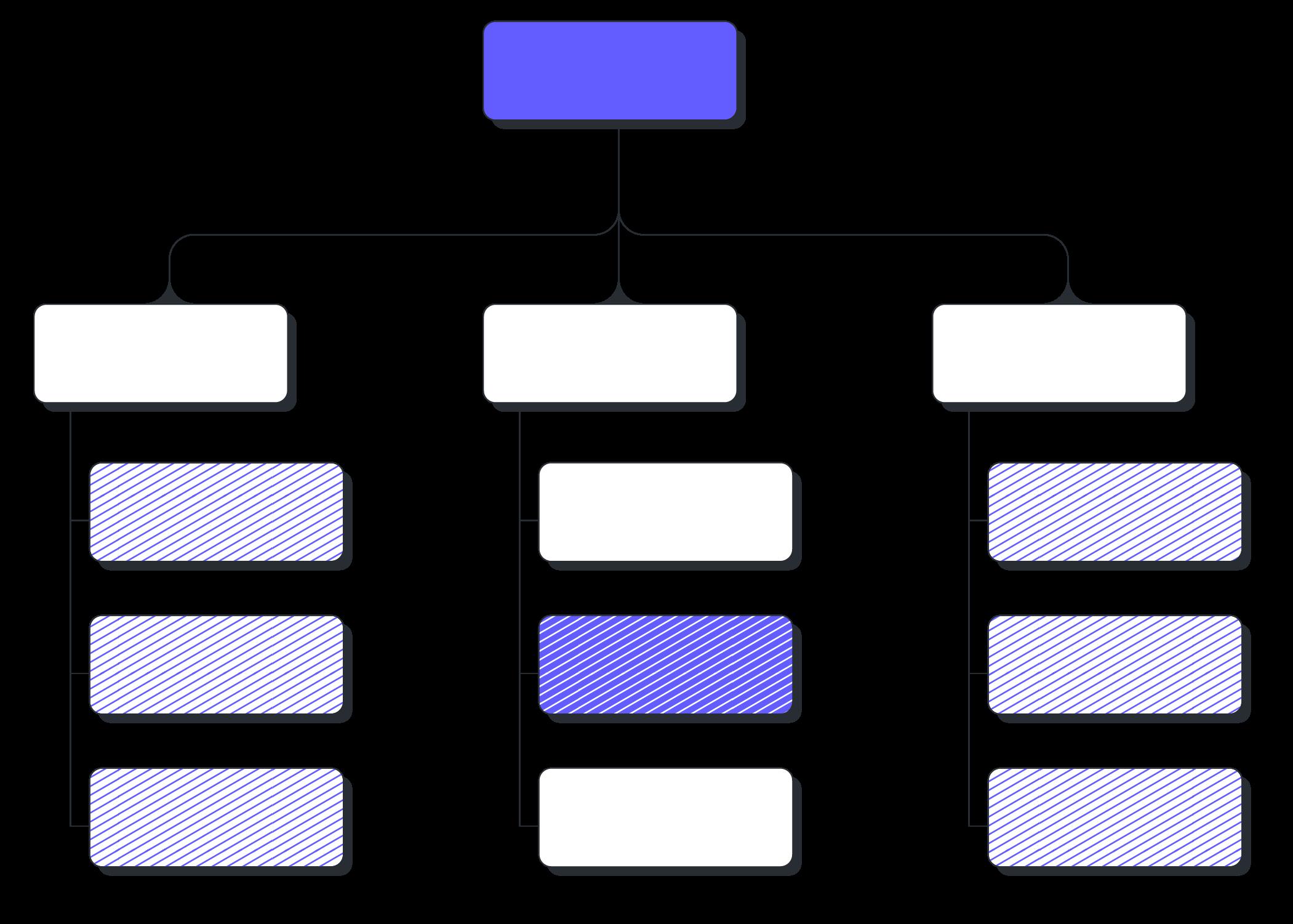 programa de estruturas analíticas de projetos do lucidchart