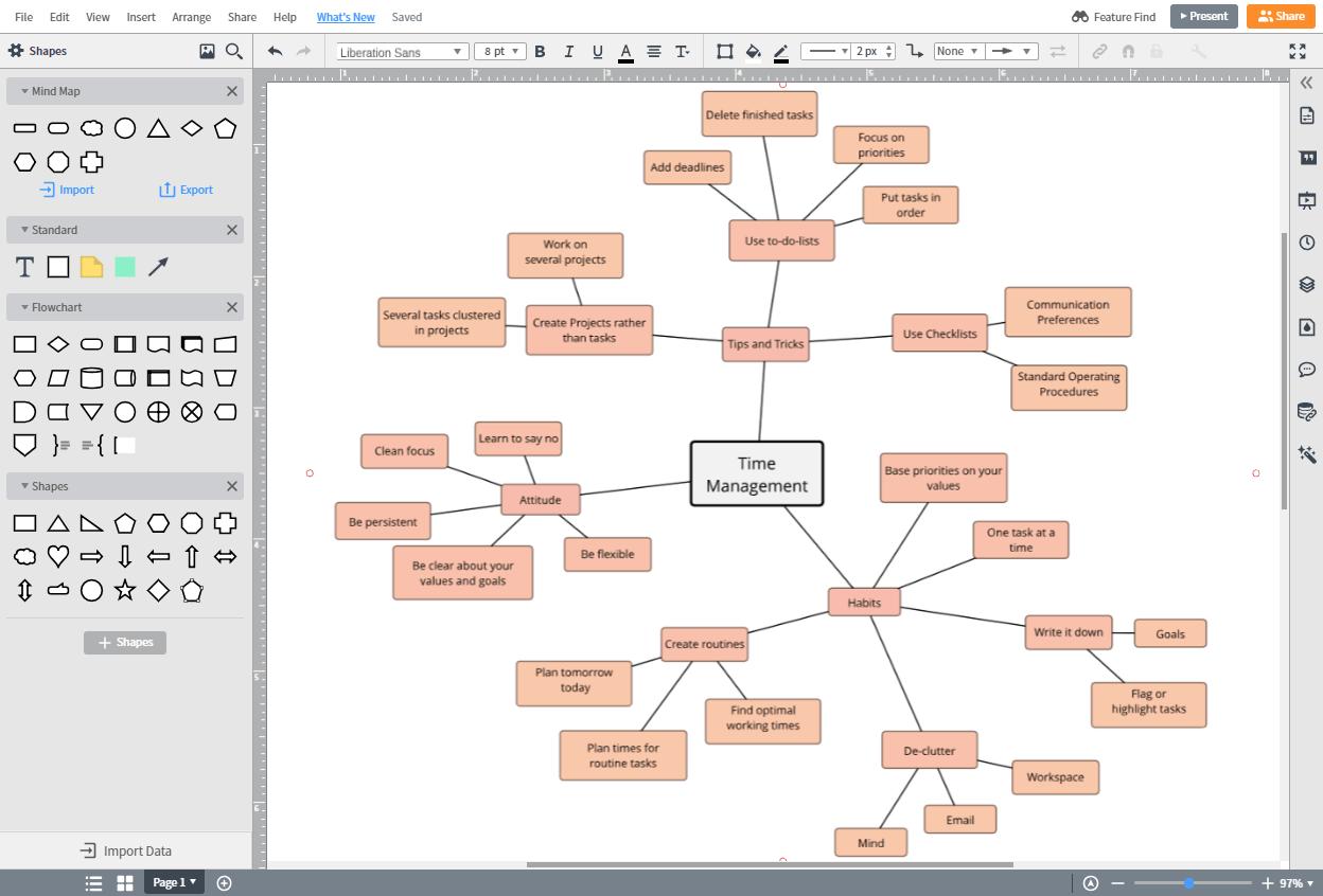 Carte mentale en ligne avec Lucidchart