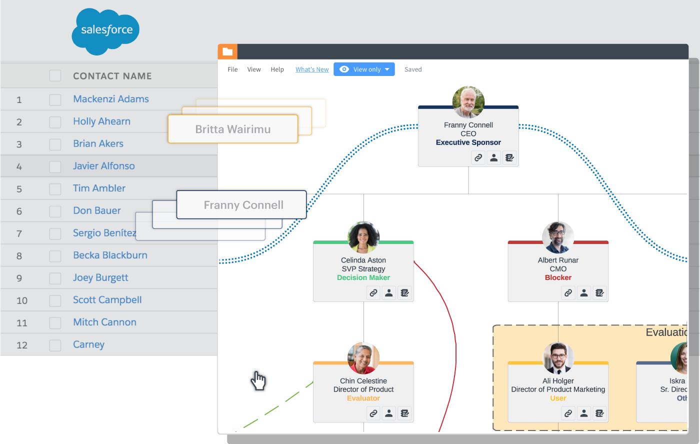 lucidchart salesforce integration