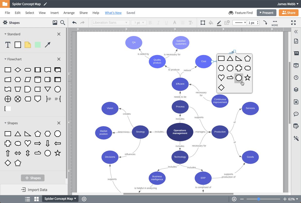 concept map generator