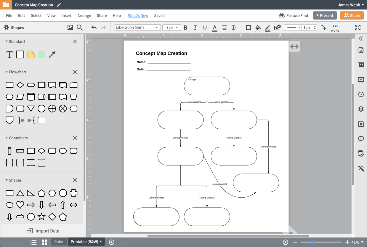 Concept maps for education