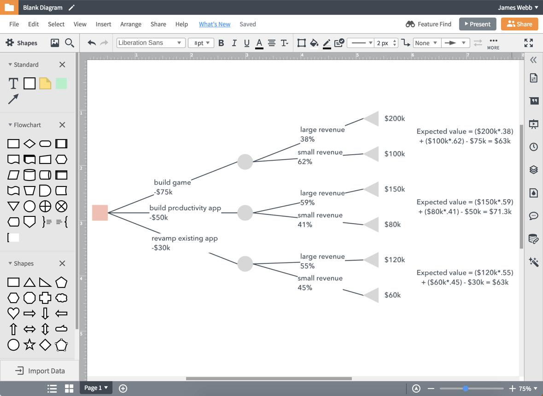 Visualiza los posibles caminos y analiza los resultados