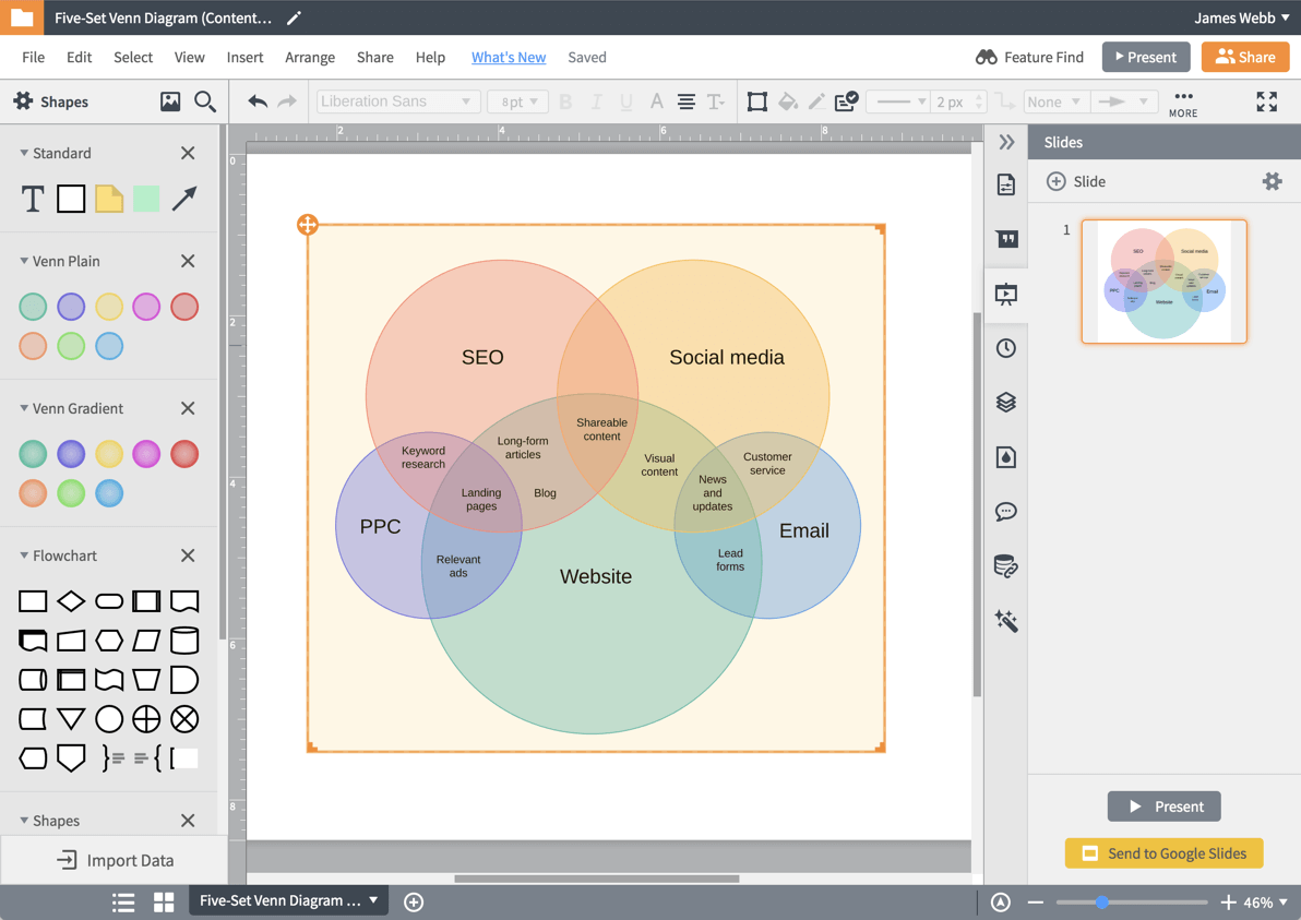 share diagrams in presentation mode
