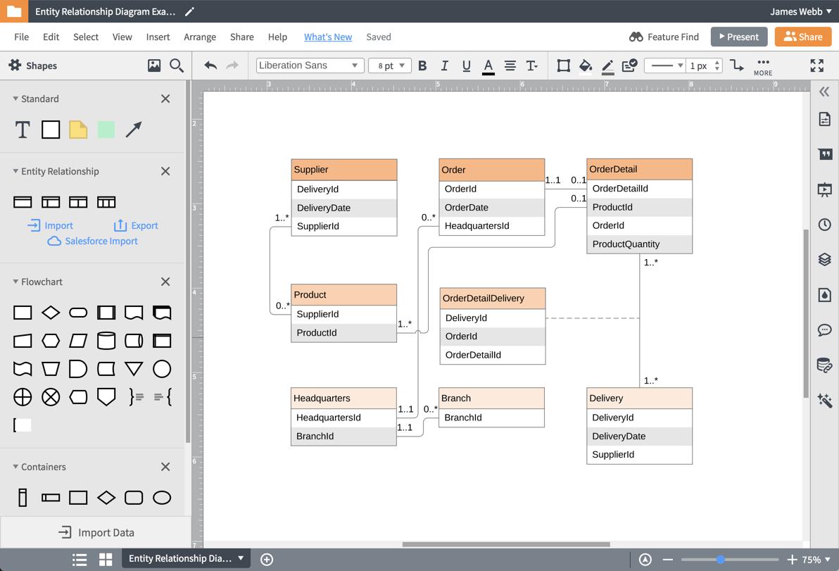 Visualizza le relazioni con il nostro strumento di modellazione delle relazioni delle entità