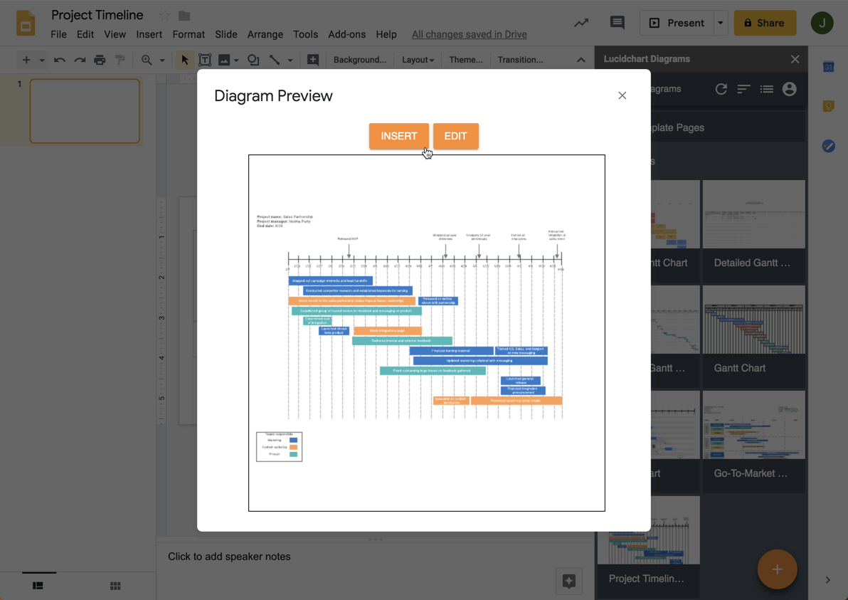 Gantt-Diagramme in G Suite
