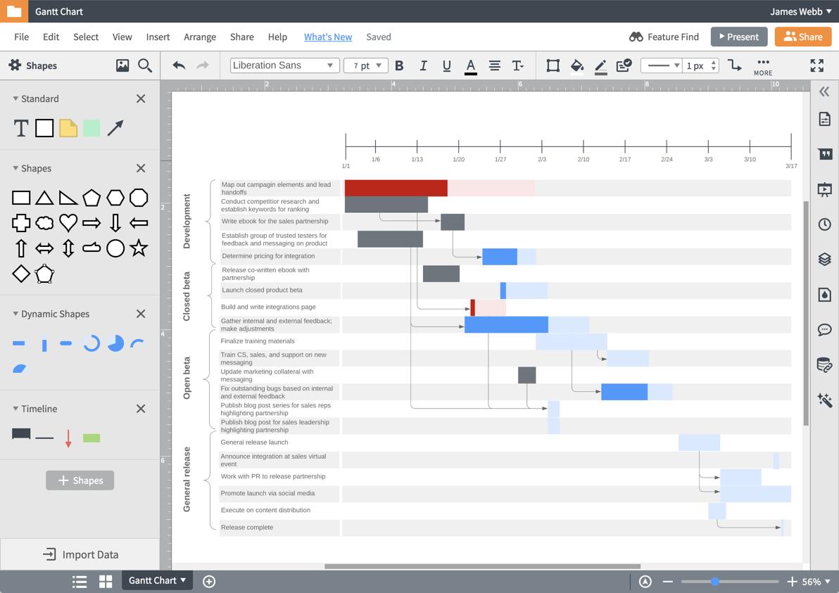 Administra proyectos con diagramas de Gantt