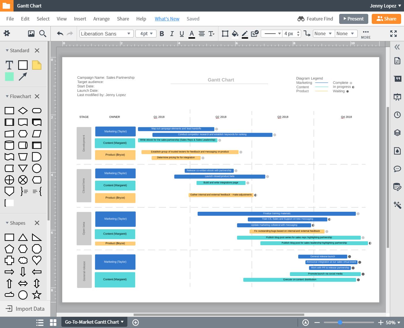 cómo empezar con los diagramas de Gantt