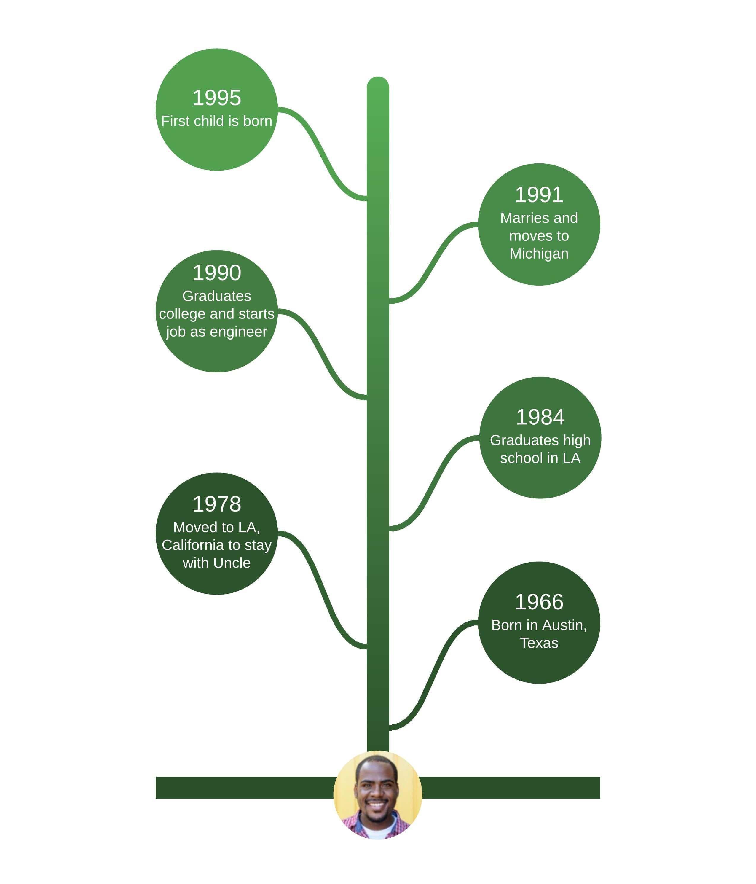 genealogieboom