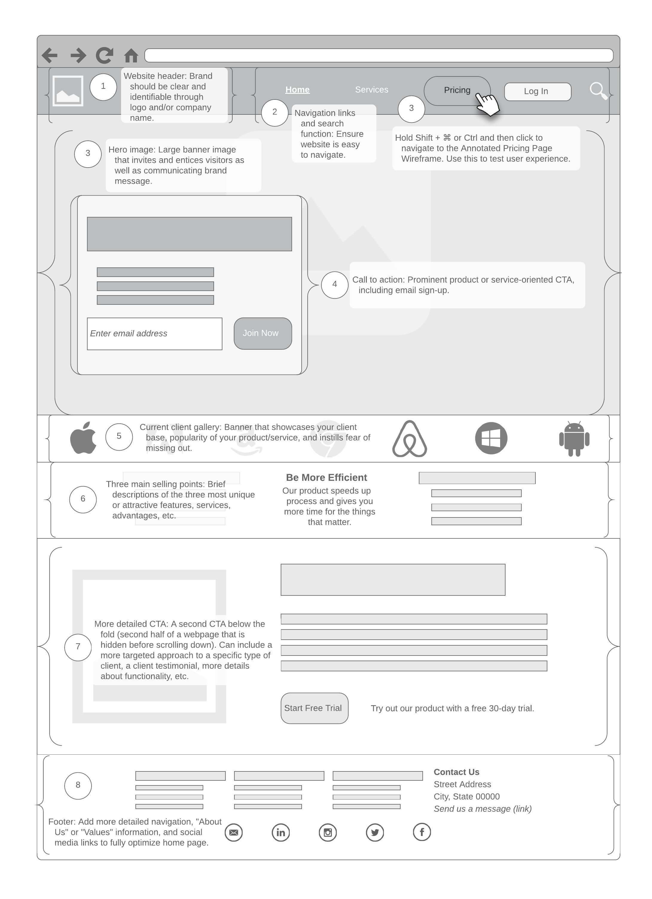homepage wireframe template