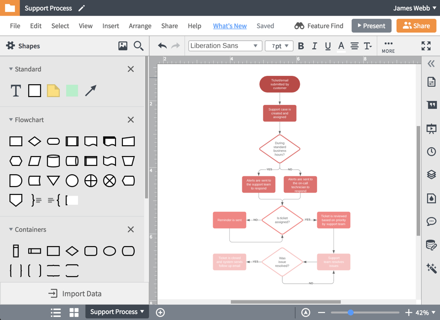 онлайн-конструктор блок-схем