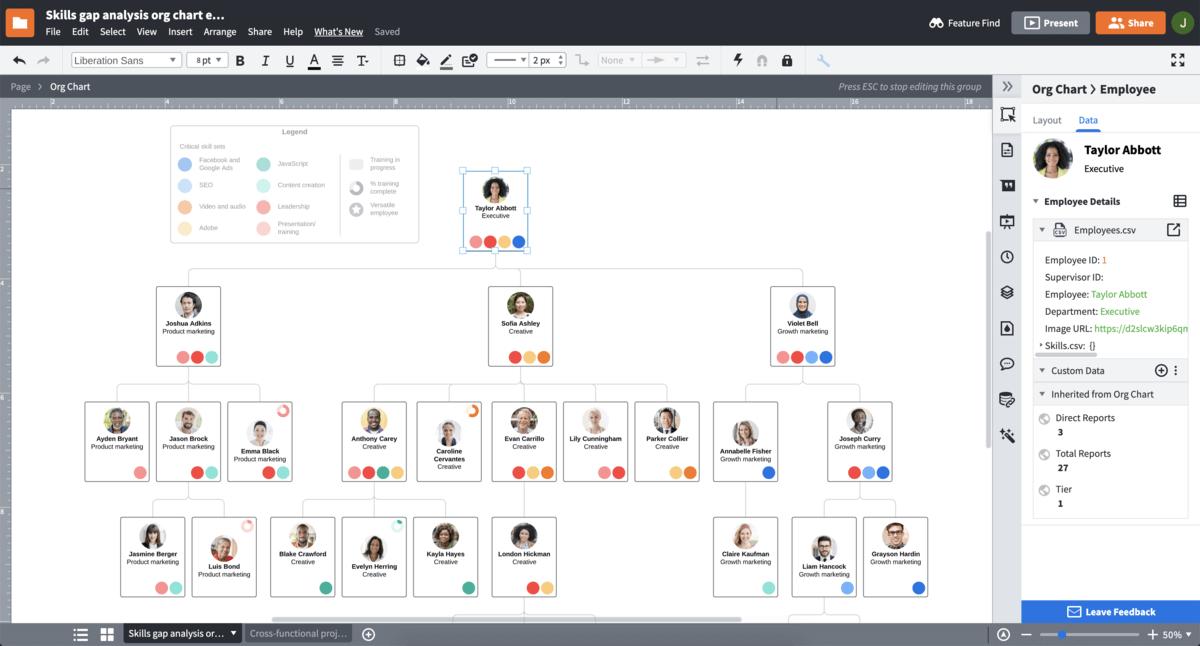 software per organigrammi