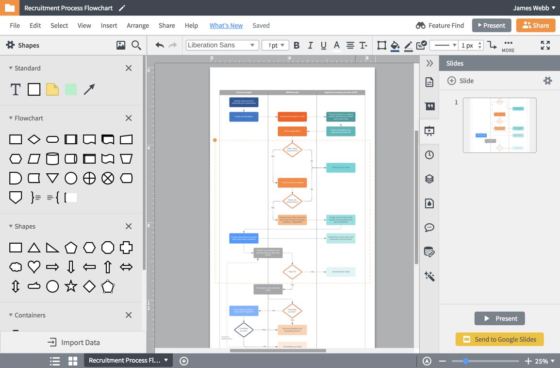 бесплатный конструктор блок-схем