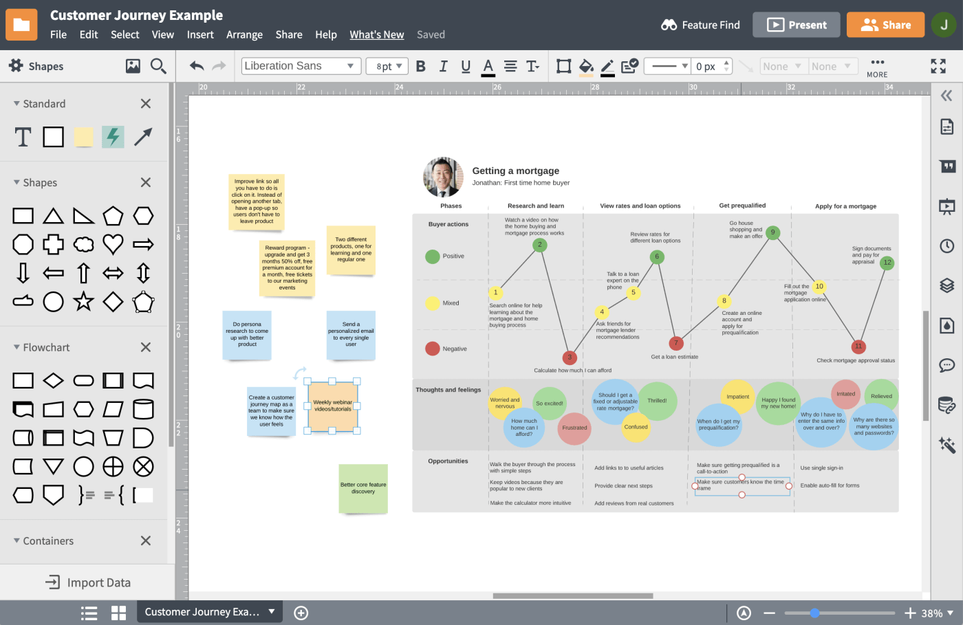 brainstorming en ligne